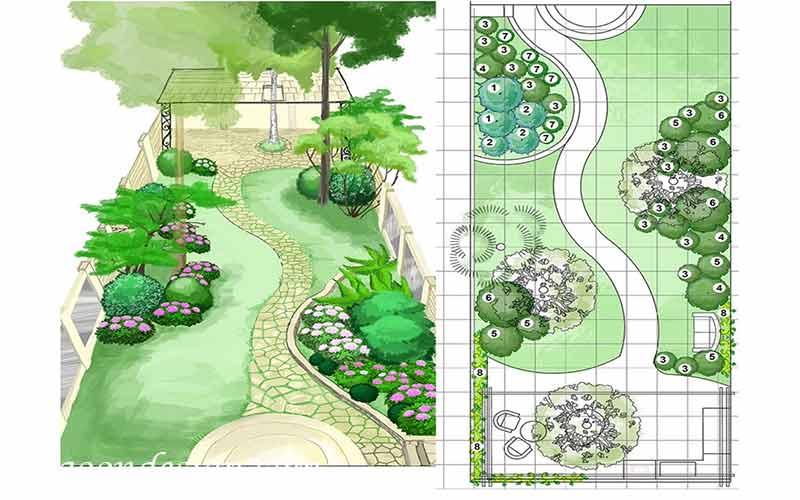 پلان محوطه سازی|آبگون دیزاین