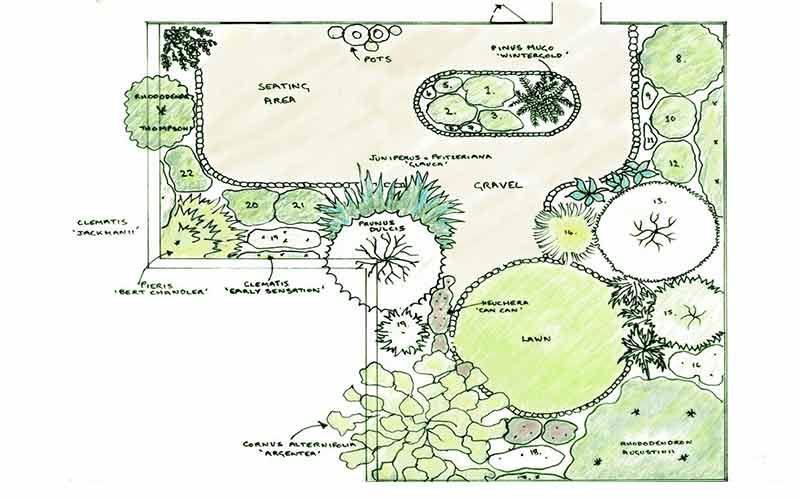 نقشه طراحی محوطه سازی